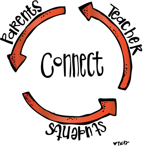 circle with three arrows that is labeled parents, teacher, students, with connect in the middle