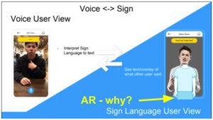 The app enables a user to use a mobile device to translate words or sign language