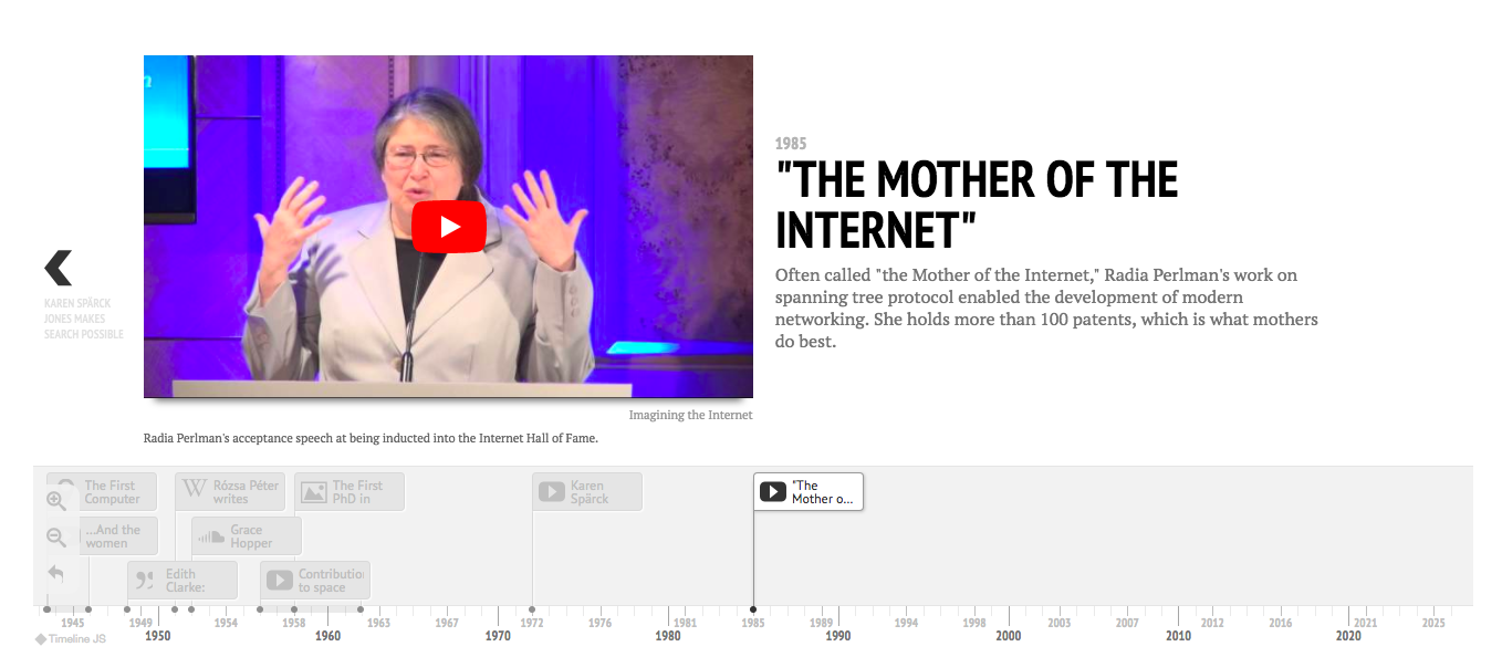 How to Embed a Timeline – Digital Gallatin