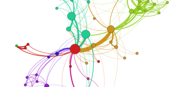 [Workshop] Digital Humanities Series: Analyzing and Visualizing Networks