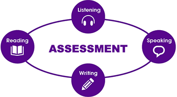 [Workshop] Assessing Language Learning: Tools and Techniques