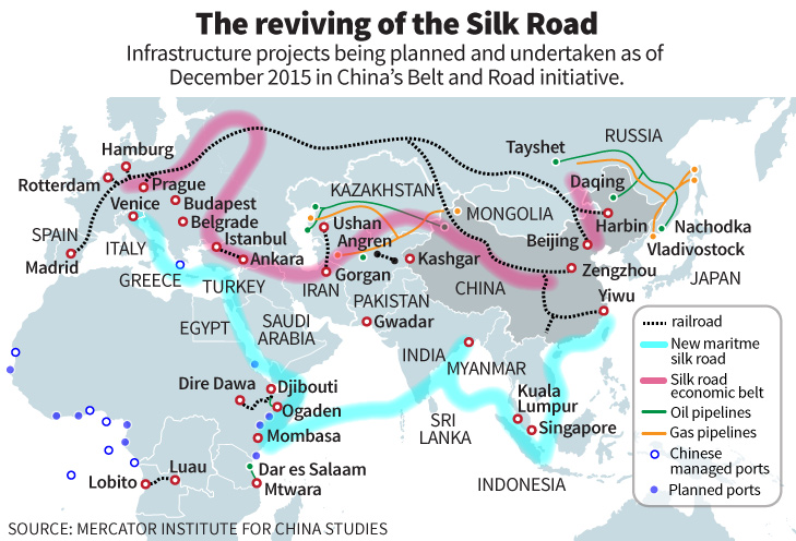 Chinas Belt and Road Initiative