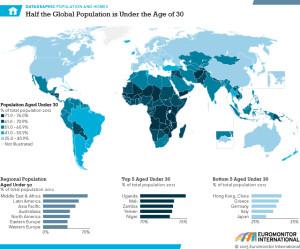 Global population under 30. Darker areas have higher percentage.