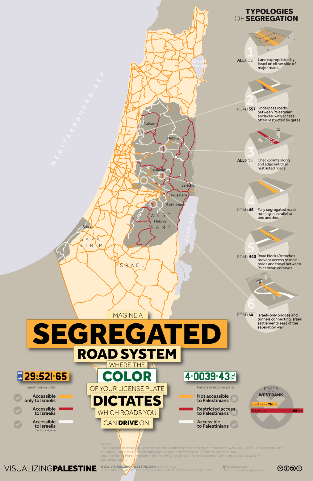 Segregated Roads 2012