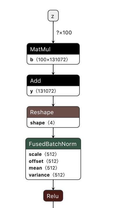 iML Week 14: Final Project – Ivy Shi – IMA Documentation