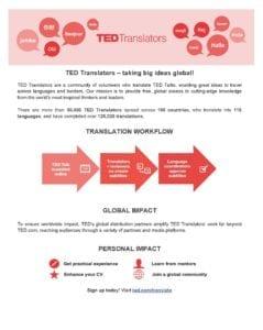 Volunteer with the TED Translators Program